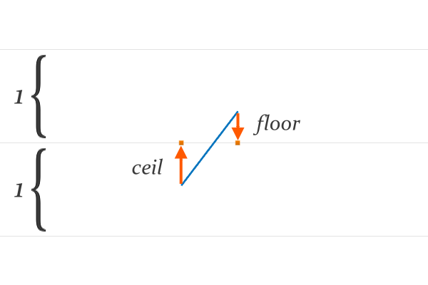 Monte Carlo Simulations: Buffon's Needle – crunchingnumbers(a)live