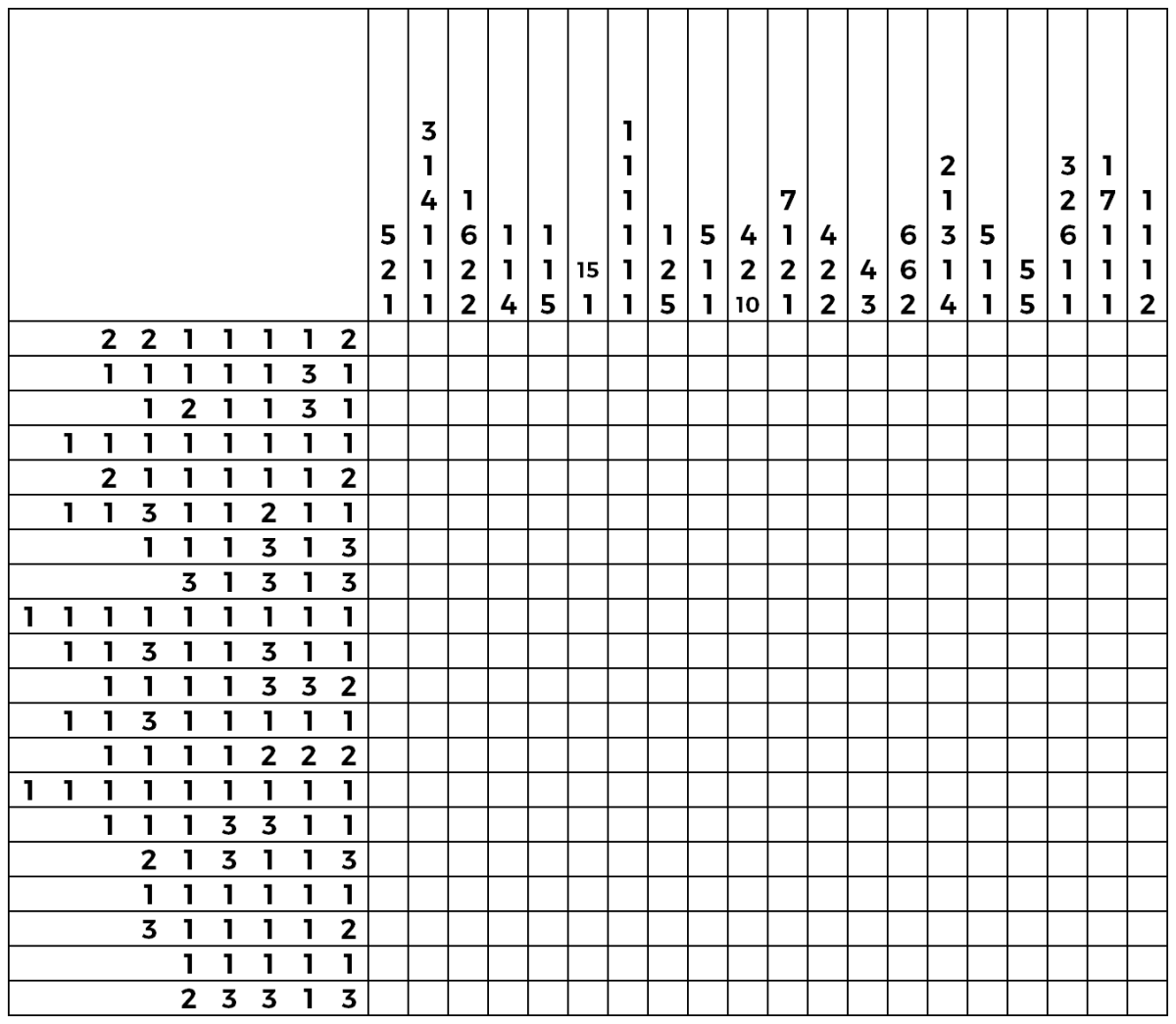 Solving Nonograms with Compressive Sensing: Part1