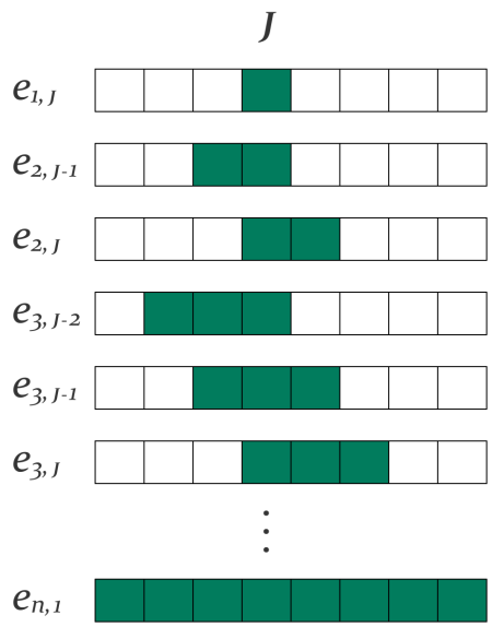 column_sequences
