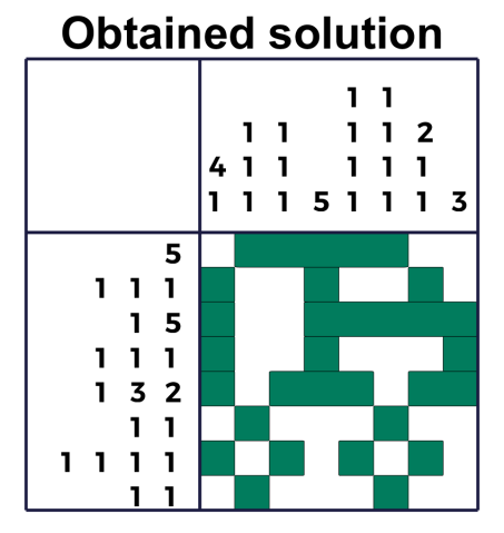 Solving Nonograms with Compressive Sensing: Part 4