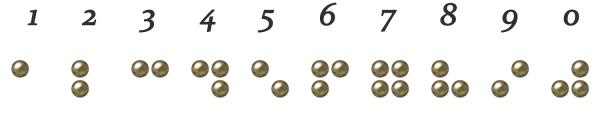 nemeth_braille_part2