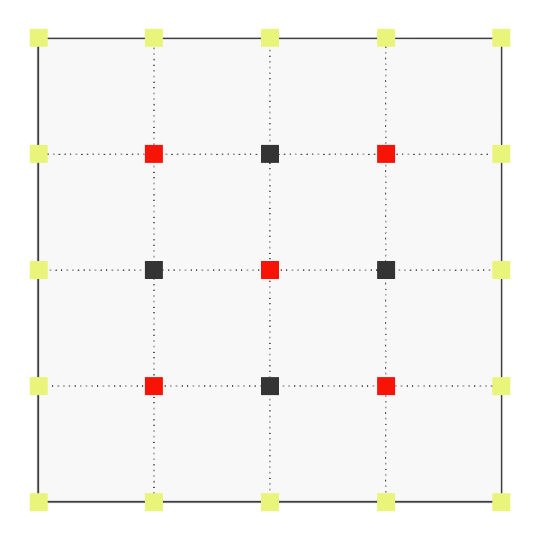 Red-black ordering for Gauss-Seidel and SOR