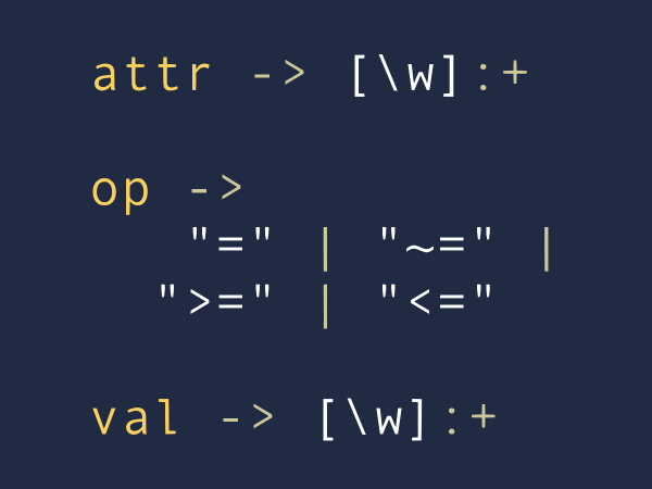 For simplicity, we allow letters, numbers, and underscores for attribute and value. The operator takes one of four forms: equal, similar, greater, or less.
